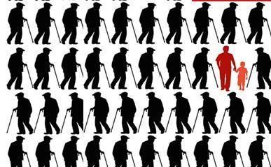 مسئله کاهش جمعیت و تهدید همه ابعاد زندگی ایرانیان در دو دهه آینده، آیا دولت بی خیال اقدام برای حل مسئله جمعیت است؟