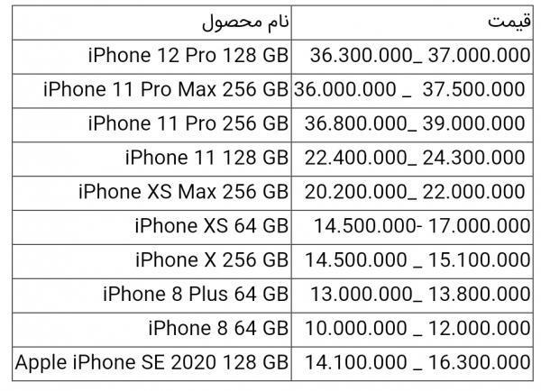 قیمت انواع آیفون امروز 16 اردیبهشت 1400