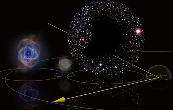 مقدار گیری انبساط جهان با ستاره قیفاووسی